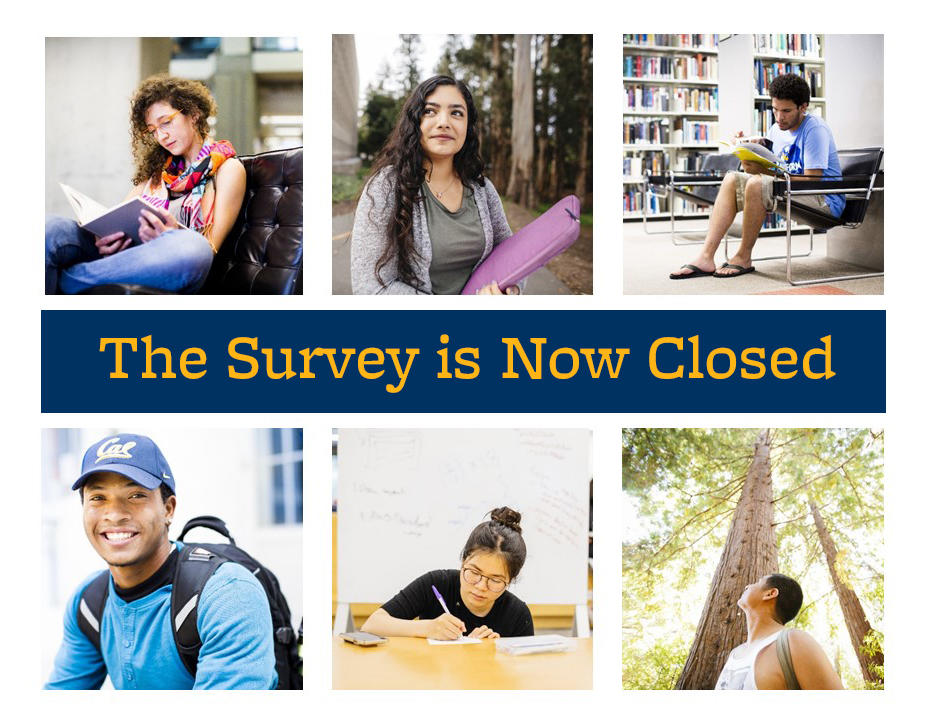 The Survey is Now Closed